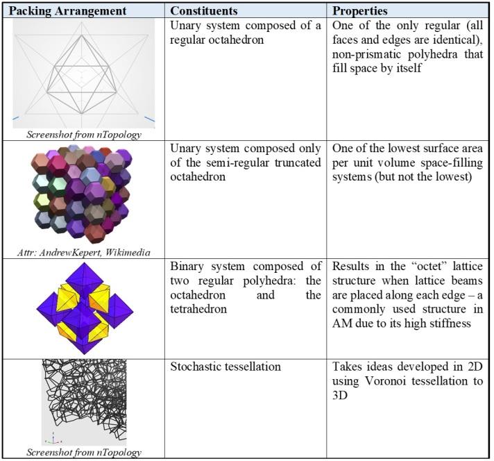 3DPolyhedra