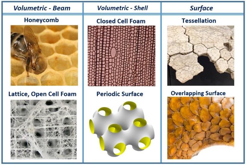 Natural cellular materials